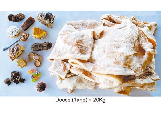 Imagem exibida às voluntárias do estudo mostra a gordura acumulada com o consumo exagerado de doces ( Flávia Micali/Divulgação)